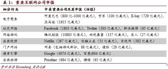 20140311165441253 - 互联网+产业:产业互联网时代到来(1) |天源股份 – 产业互联网推动者!