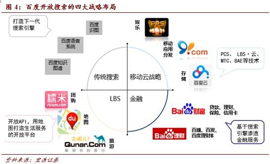 20140311165703308 - 互联网+产业:产业互联网时代到来(1) |天源股份 – 产业互联网推动者!