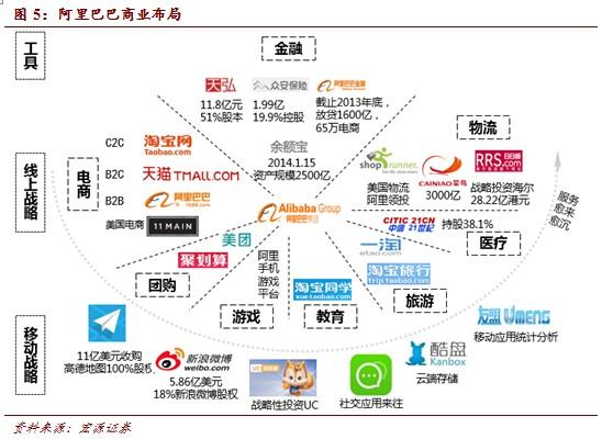 20140311165739422 - 互联网+产业:产业互联网时代到来(1) |天源股份 – 产业互联网推动者!