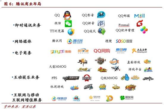20140311165811200 - 互联网+产业:产业互联网时代到来(1) |天源股份 – 产业互联网推动者!
