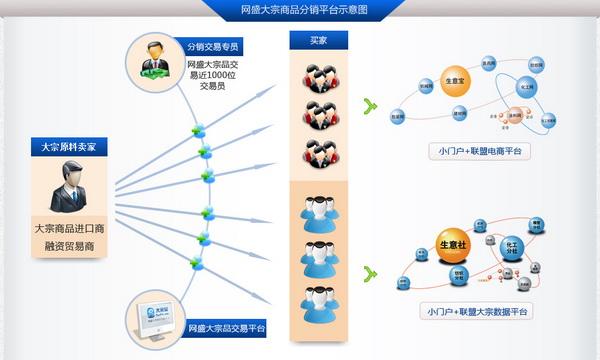 20140311171924495 - 互联网+产业:产业互联网时代到来(1) |天源股份 – 产业互联网推动者!