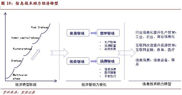 20140311172139499 - 互联网+产业:产业互联网中国机会巨大(2) |天源股份 – 产业互联网推动者!
