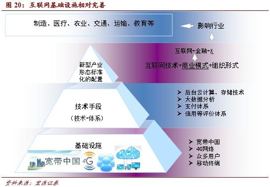 20140311172212727 - 互联网+产业:产业互联网中国机会巨大(2) |天源股份 – 产业互联网推动者!