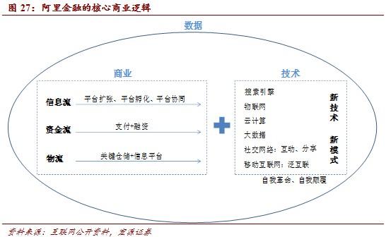20140311172620956 - 互联网+产业:产业互联网影响全面深入(3) |天源股份 – 产业互联网推动者!