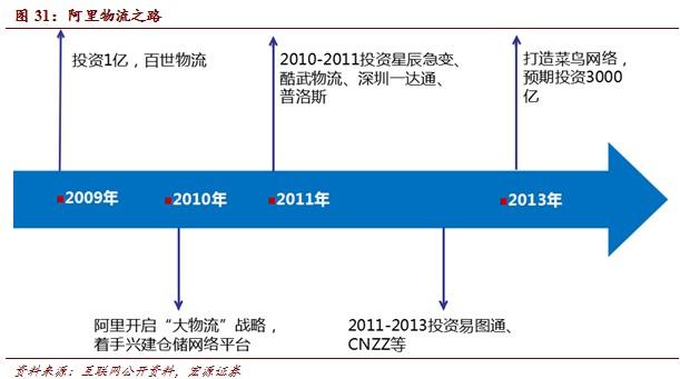 20140311172734136 - 互联网+产业:产业互联网影响全面深入(3) |天源股份 – 产业互联网推动者!