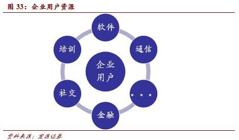 20140311172855911 - 互联网+产业:寻找产业互联网的BAT(4) |天源股份 – 产业互联网推动者!