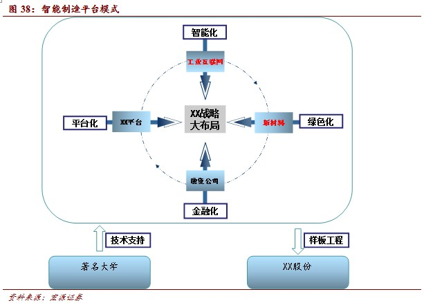 20140311173124861 - 互联网+产业:寻找产业互联网的BAT(4) |天源股份 – 产业互联网推动者!