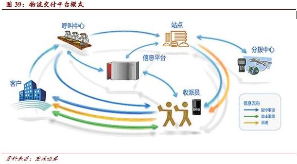20140311173200429 - 互联网+产业:寻找产业互联网的BAT(4) |天源股份 – 产业互联网推动者!