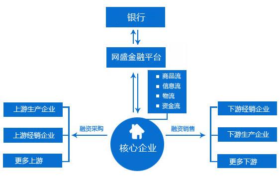 ws - 互联网+产业:寻找产业互联网的BAT(4) |天源股份 – 产业互联网推动者!