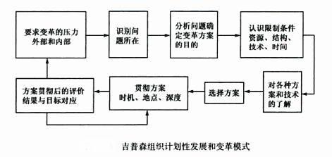 反馈系统限制电路图