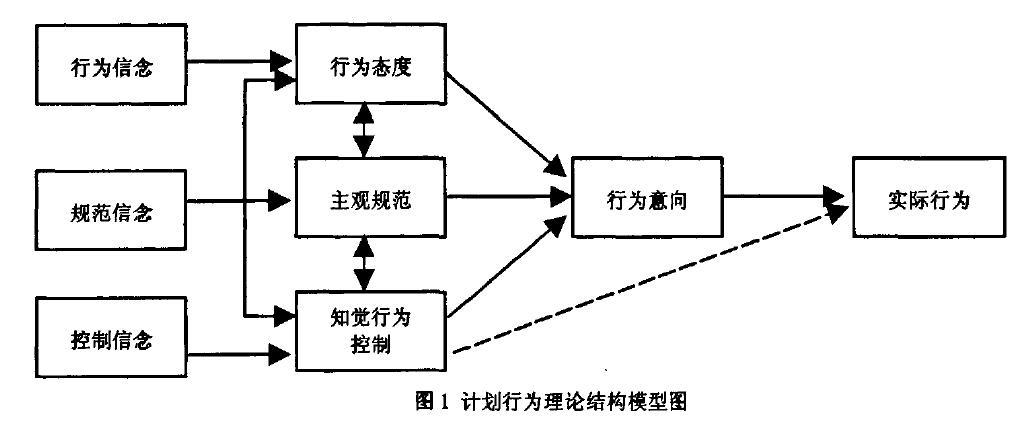 电路 电路图 电子 设计 素材 原理图 1030_425
