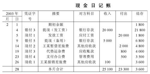 三栏式现金日记账