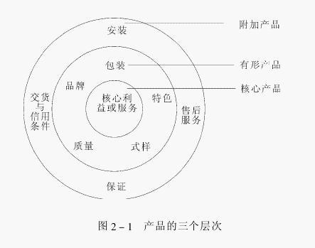 产品手绘零件图